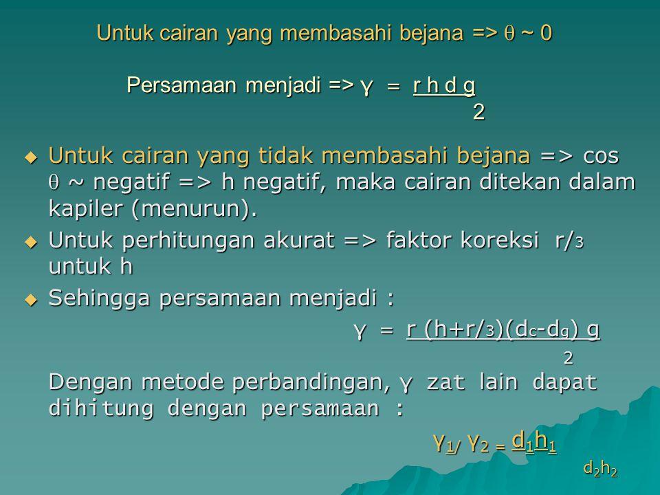 Akibat tegangan permukaan timbul gaya berlawanan  Besarnya gaya ke atas => F1= 2 Л r γ cos   Besarnya gaya ke bawah akibat berat cairan:  F2 = d V