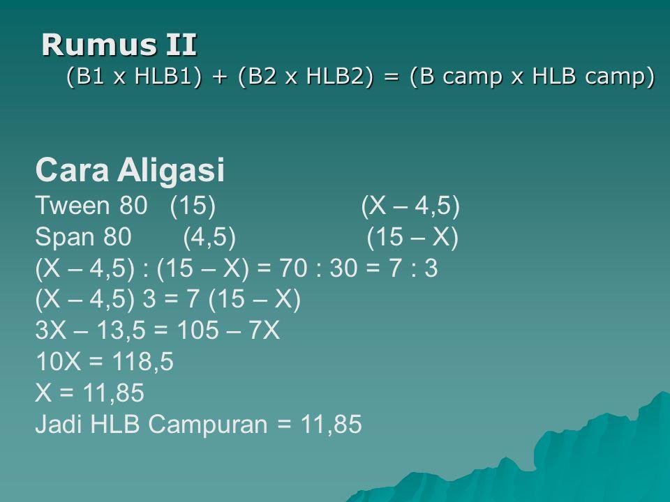 Rumus I A % b = ((x – HLB b)/ HLB a – HLB b) x 100 % B % a = ( 100% – A%)   Keterangan : x = Harga HLB yang diminta ( HLB Butuh) A = Harga HLB tingg