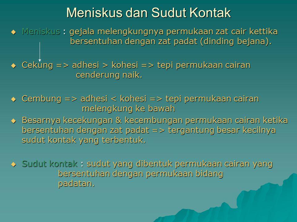 Meniskus dan Sudut Kontak  Meniskus : gejala melengkungnya permukaan zat cair kettika bersentuhan dengan zat padat (dinding bejana).