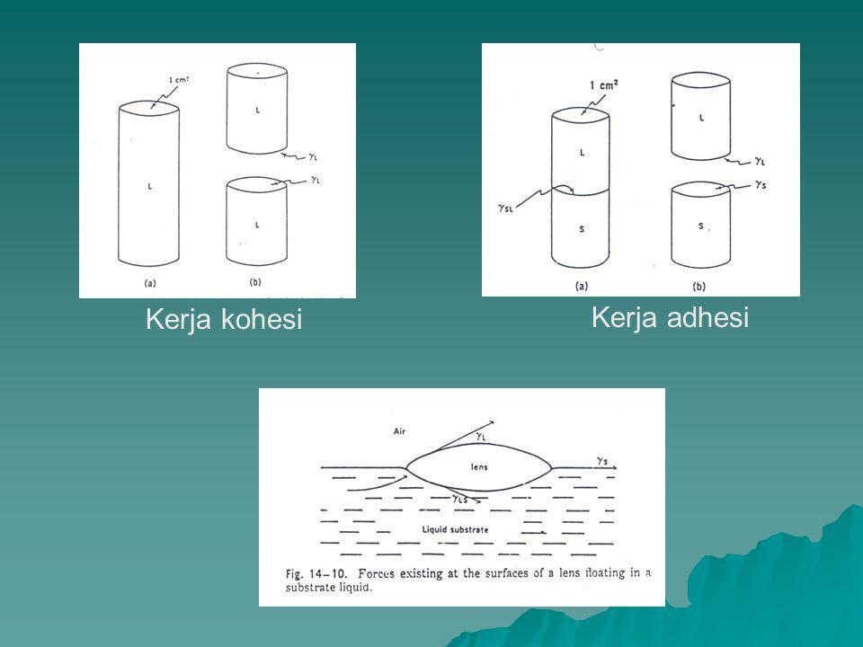 KOEFISIEN PENYEBARAN Kerja adhesi :  Energi yang diperlukan untuk mematahkan gaya tarik-menarik antara molekul-molekul tak sejenis. Kerja kohesi : 