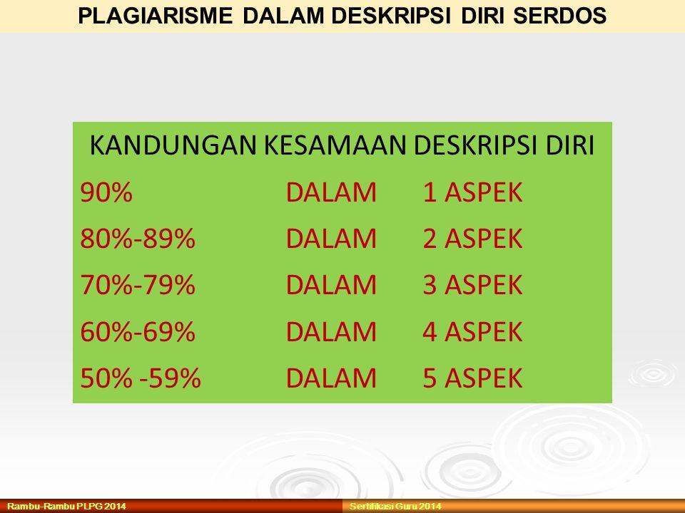 Rambu-Rambu PLPG 2014Sertifikasi Guru 2014 KANDUNGAN KESAMAAN DESKRIPSI DIRI 90%DALAM 1 ASPEK 80%-89%DALAM2 ASPEK 70%-79%DALAM3 ASPEK 60%-69%DALAM 4 ASPEK 50% -59%DALAM 5 ASPEK PLAGIARISME DALAM DESKRIPSI DIRI SERDOS