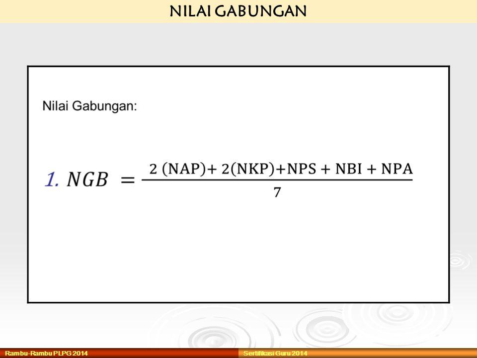 Rambu-Rambu PLPG 2014Sertifikasi Guru 2014 NILAI GABUNGAN