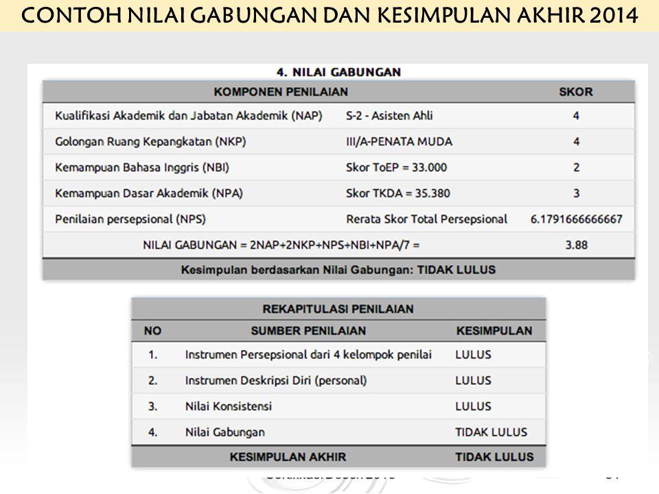 Sertifikasi Dosen 201331 CONTOH NILAI GABUNGAN DAN KESIMPULAN AKHIR 2014