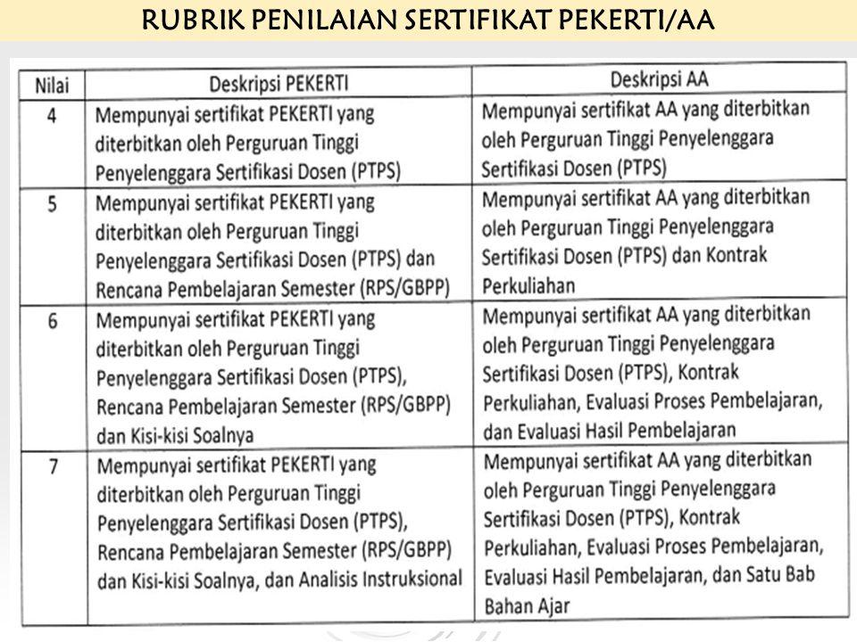 RUBRIK PENILAIAN SERTIFIKAT PEKERTI/AA