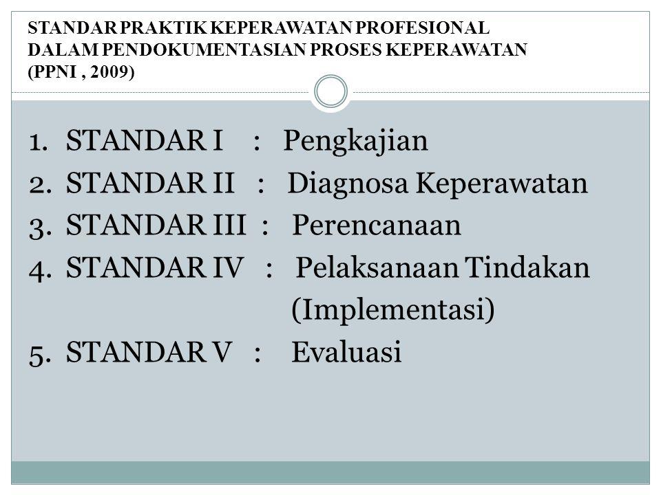 STANDAR PRAKTIK KEPERAWATAN PROFESIONAL DALAM PENDOKUMENTASIAN PROSES KEPERAWATAN (PPNI, 2009) 1.STANDAR I : Pengkajian 2.STANDAR II : Diagnosa Keperawatan 3.STANDAR III : Perencanaan 4.STANDAR IV : Pelaksanaan Tindakan (Implementasi) 5.STANDAR V : Evaluasi