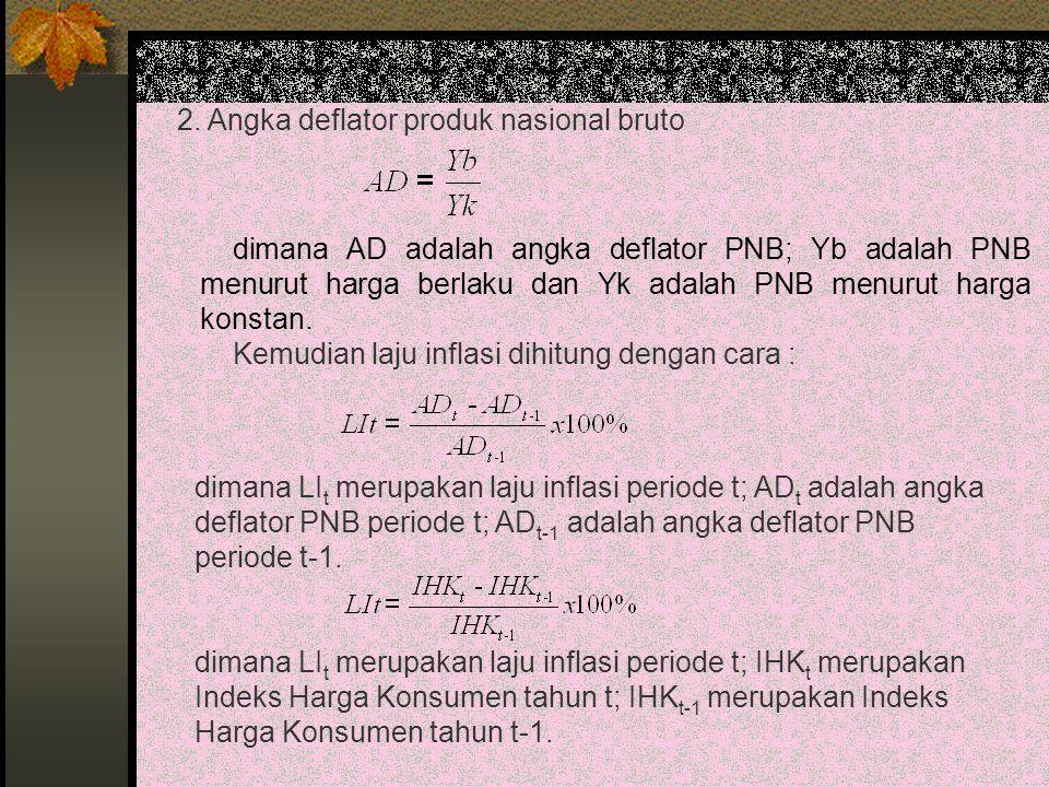 2. Angka deflator produk nasional bruto dimana AD adalah angka deflator PNB; Yb adalah PNB menurut harga berlaku dan Yk adalah PNB menurut harga konst