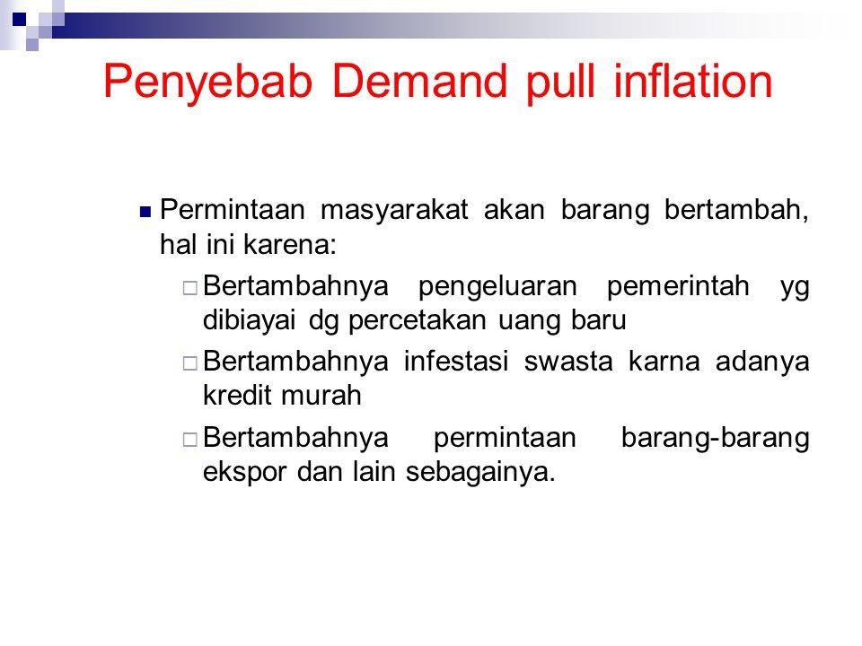 Permintaan masyarakat akan barang bertambah, hal ini karena:  Bertambahnya pengeluaran pemerintah yg dibiayai dg percetakan uang baru  Bertambahnya