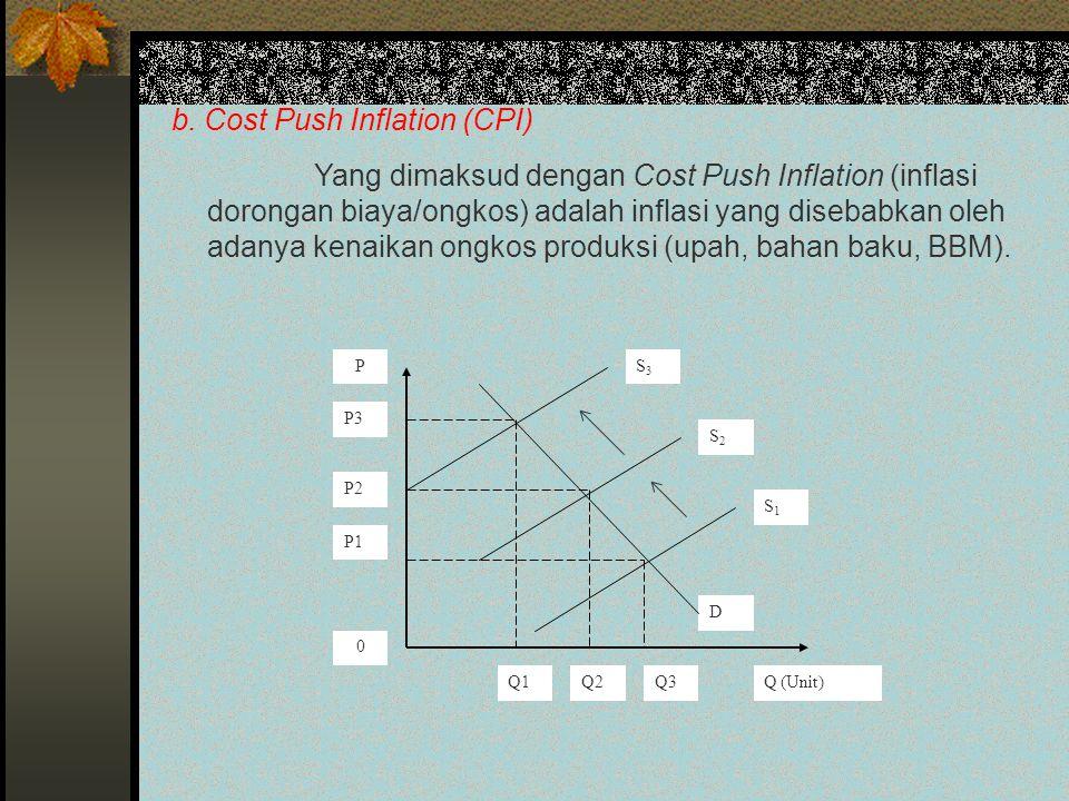 b. Cost Push Inflation (CPI) Yang dimaksud dengan Cost Push Inflation (inflasi dorongan biaya/ongkos) adalah inflasi yang disebabkan oleh adanya kenai