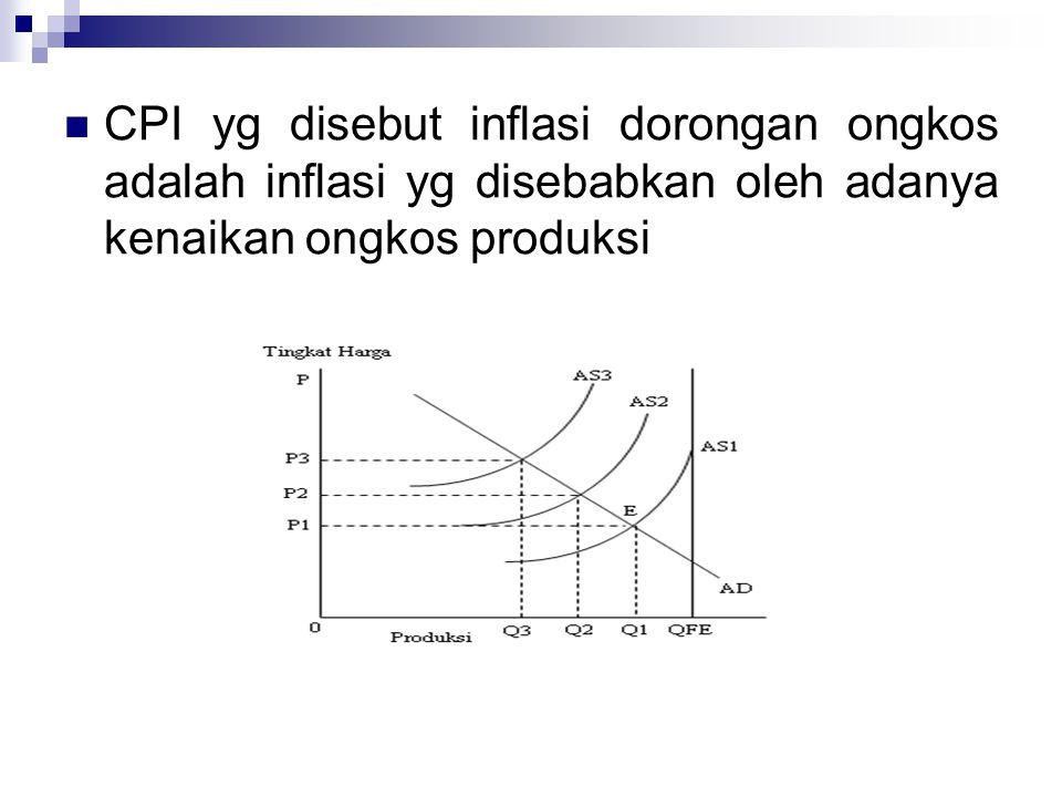 CPI yg disebut inflasi dorongan ongkos adalah inflasi yg disebabkan oleh adanya kenaikan ongkos produksi