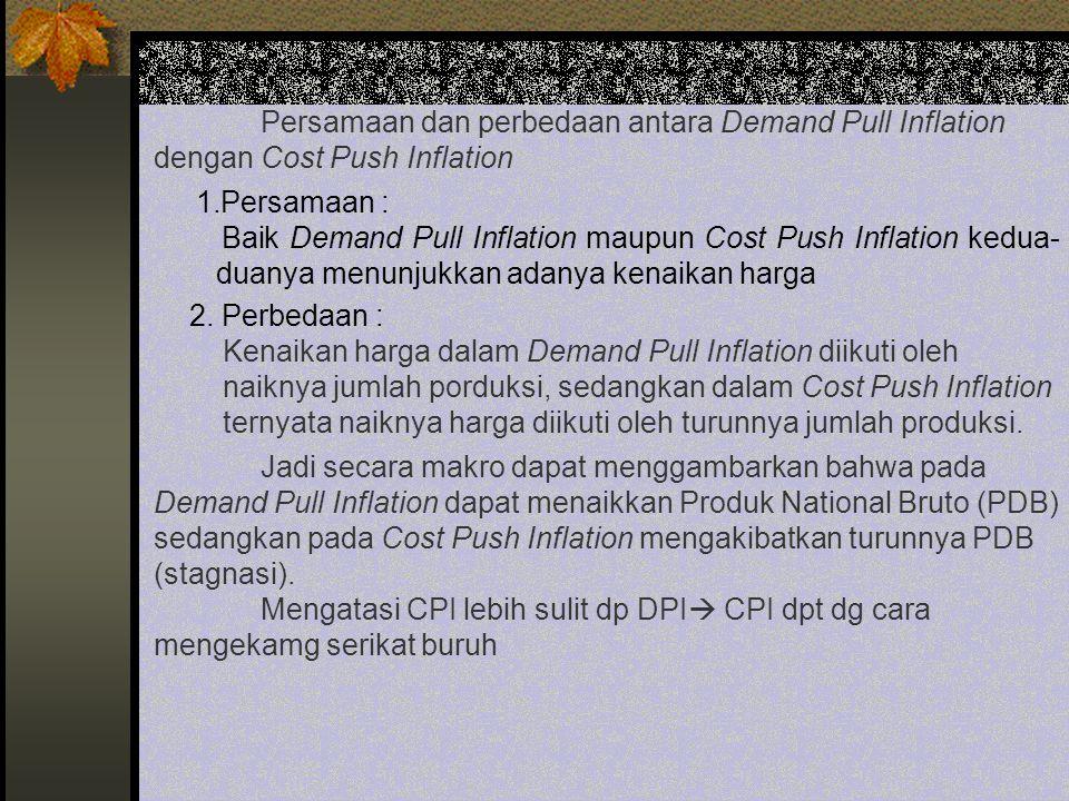 Persamaan dan perbedaan antara Demand Pull Inflation dengan Cost Push Inflation 1.Persamaan : Baik Demand Pull Inflation maupun Cost Push Inflation ke