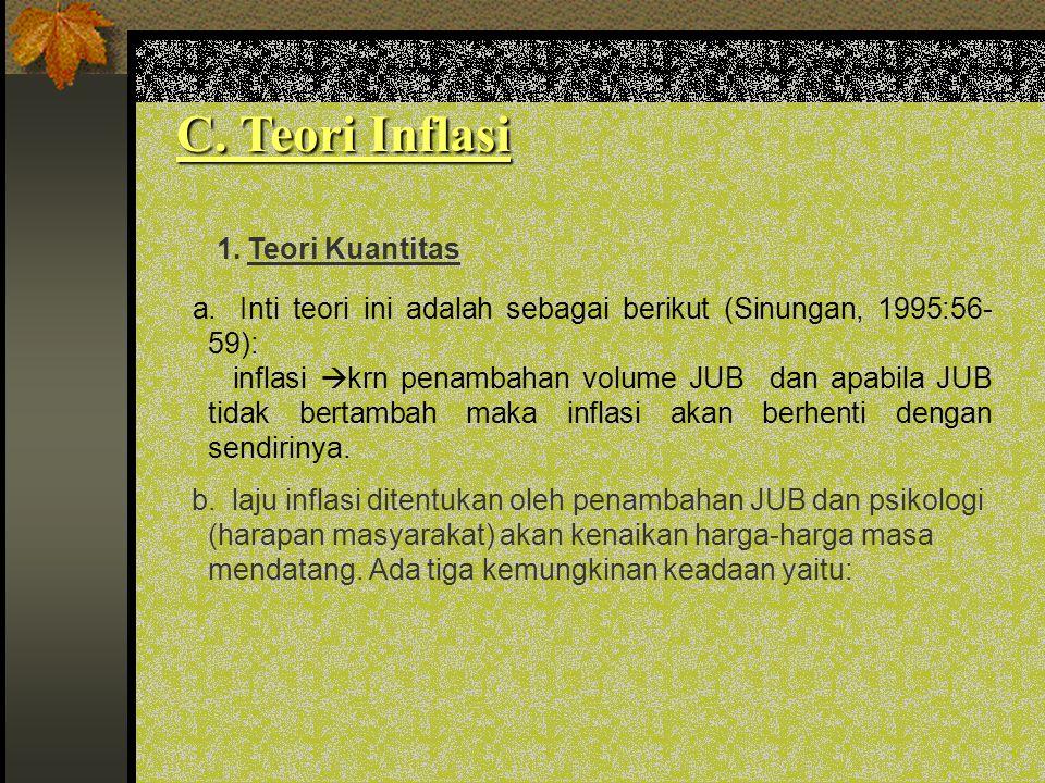 C. Teori Inflasi 1. Teori Kuantitas a. Inti teori ini adalah sebagai berikut (Sinungan, 1995:56- 59): inflasi  krn penambahan volume JUB dan apabila