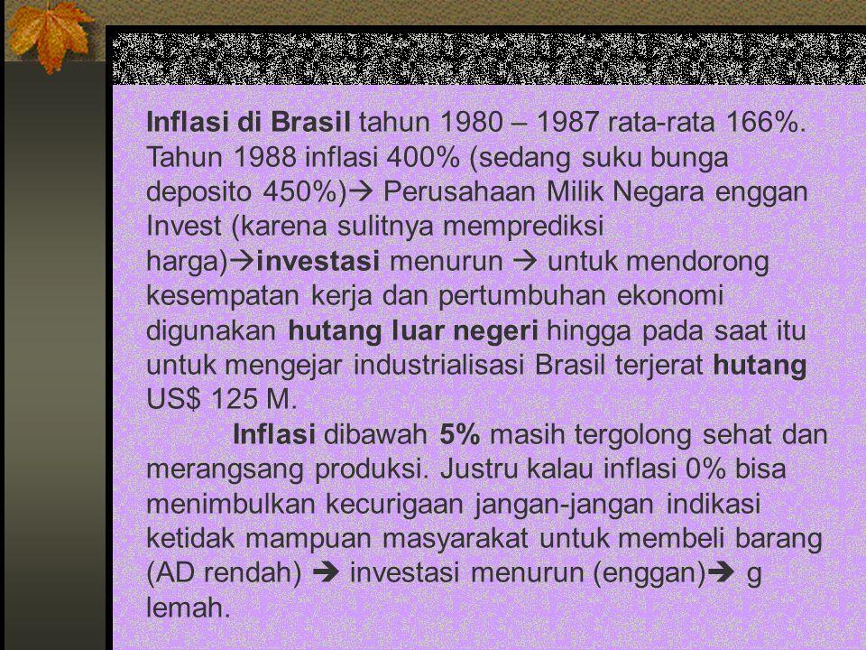 3.Menurut Lajunya. a.Creeping Inflation.