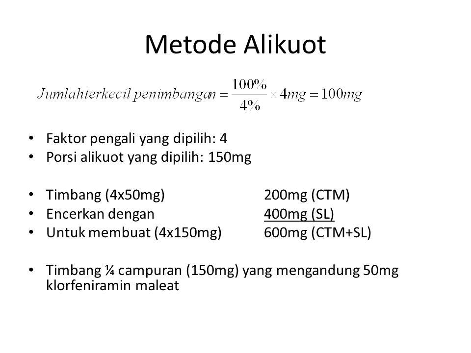 Metode Alikuot Faktor pengali yang dipilih: 4 Porsi alikuot yang dipilih: 150mg Timbang (4x50mg)200mg (CTM) Encerkan dengan400mg (SL) Untuk membuat (4