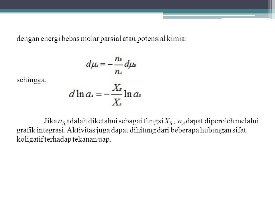 dengan energi bebas molar parsial atau potensial kimia: sehingga, Jika a B adalah diketahui sebagai fungsi X B, a A dapat diperoleh melalui grafik integrasi.