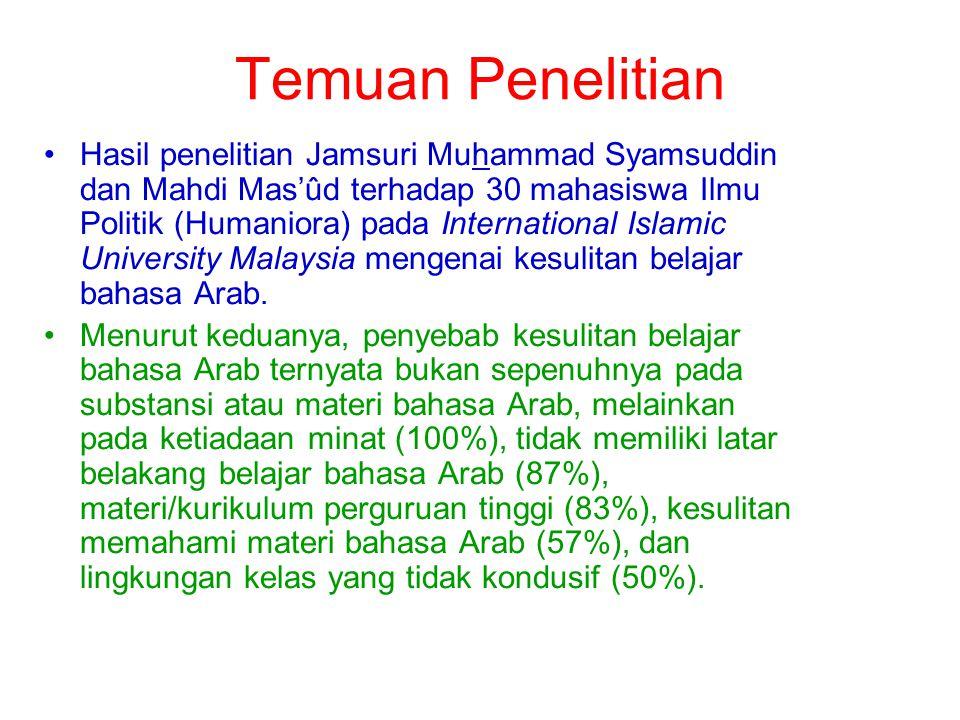 Temuan Penelitian Hasil penelitian Jamsuri Muhammad Syamsuddin dan Mahdi Mas'ûd terhadap 30 mahasiswa Ilmu Politik (Humaniora) pada International Isla