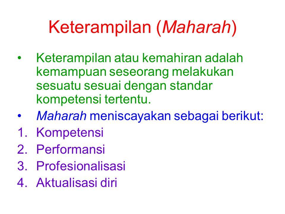 Keterampilan (Maharah) Keterampilan atau kemahiran adalah kemampuan seseorang melakukan sesuatu sesuai dengan standar kompetensi tertentu. Maharah men