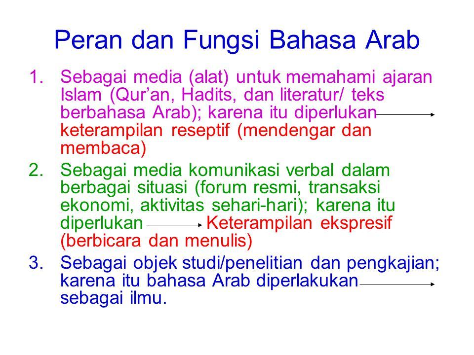 Peran dan Fungsi Bahasa Arab 1.Sebagai media (alat) untuk memahami ajaran Islam (Qur'an, Hadits, dan literatur/ teks berbahasa Arab); karena itu diper