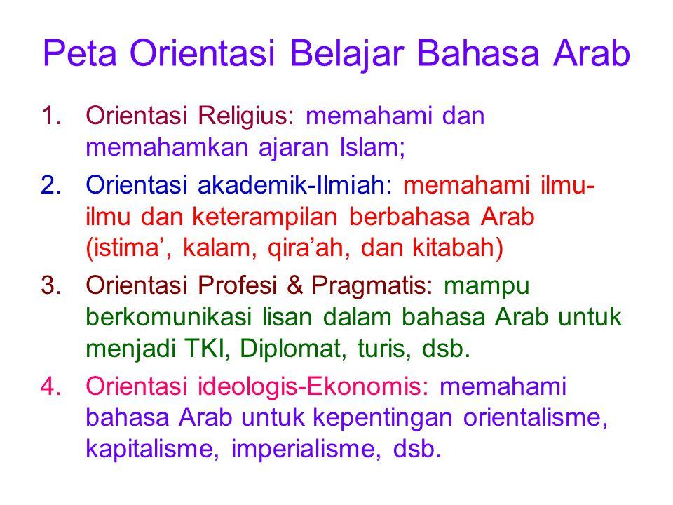 Peta Orientasi Belajar Bahasa Arab 1.Orientasi Religius: memahami dan memahamkan ajaran Islam; 2.Orientasi akademik-Ilmiah: memahami ilmu- ilmu dan ke