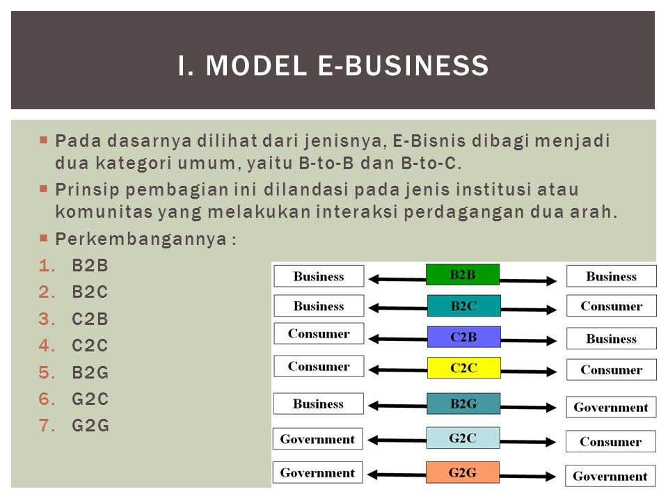  Pada dasarnya dilihat dari jenisnya, E-Bisnis dibagi menjadi dua kategori umum, yaitu B-to-B dan B-to-C.  Prinsip pembagian ini dilandasi pada jeni