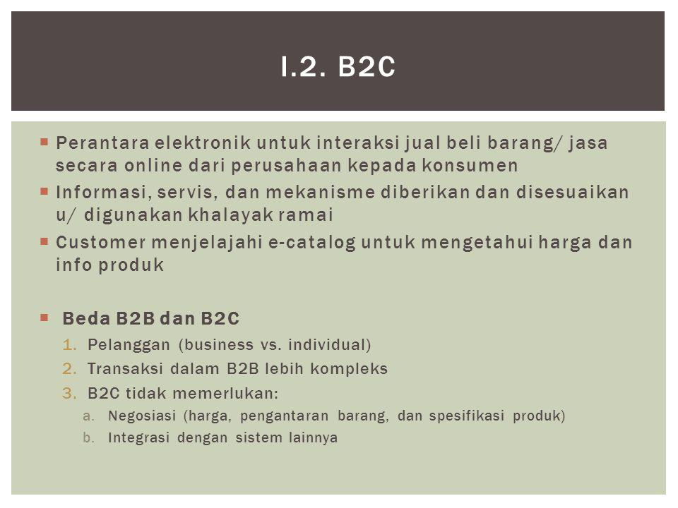  Perantara elektronik untuk interaksi jual beli barang/ jasa secara online dari perusahaan kepada konsumen  Informasi, servis, dan mekanisme diberik