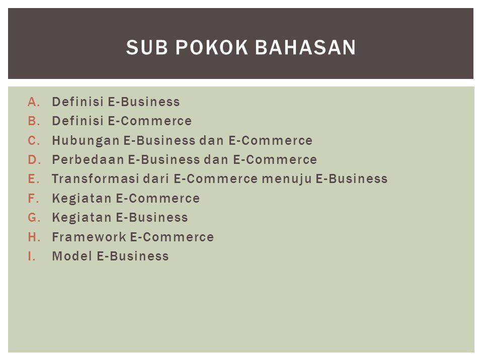  Perantara elektronik untuk interaksi jual beli barang/ jasa secara online dari perusahaan kepada konsumen  Informasi, servis, dan mekanisme diberikan dan disesuaikan u/ digunakan khalayak ramai  Customer menjelajahi e-catalog untuk mengetahui harga dan info produk  Beda B2B dan B2C 1.Pelanggan (business vs.