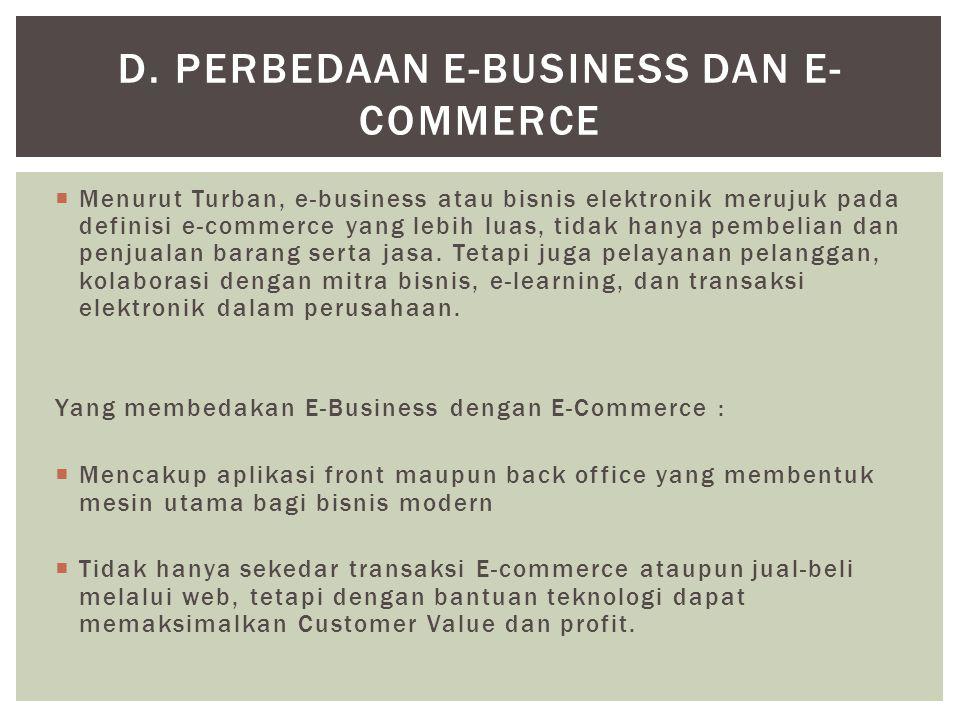  Fase 1 (1994-1997) E-commerce hanya sebagai penanda keberadaan suatu perusahaan, memastikan bahwa semua memiliki Website, memenuhi permintaan bahwa semua perusahaan harus setidaknya memiliki sesuatu di internet.