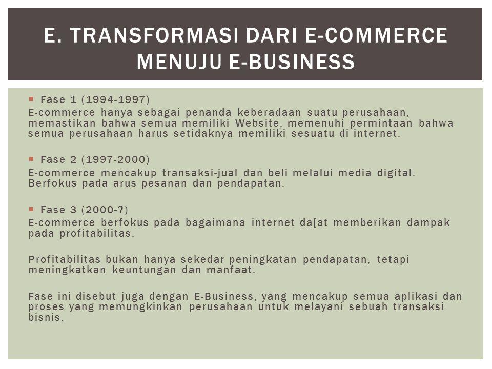  Fase 1 (1994-1997) E-commerce hanya sebagai penanda keberadaan suatu perusahaan, memastikan bahwa semua memiliki Website, memenuhi permintaan bahwa