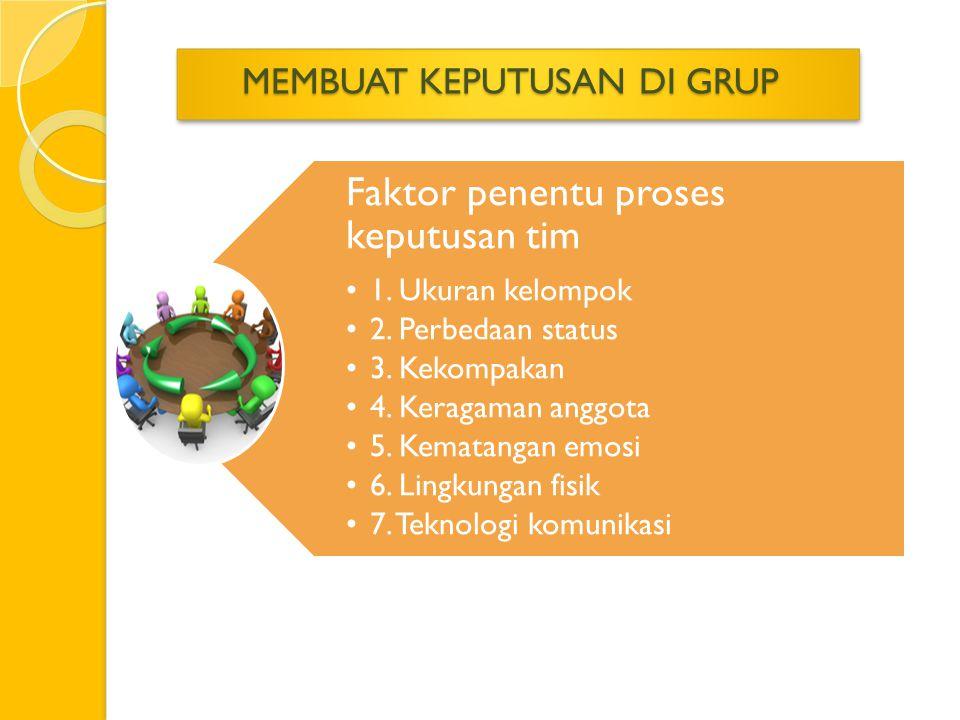 MEMBUAT KEPUTUSAN DI GRUP Faktor penentu proses keputusan tim 1.