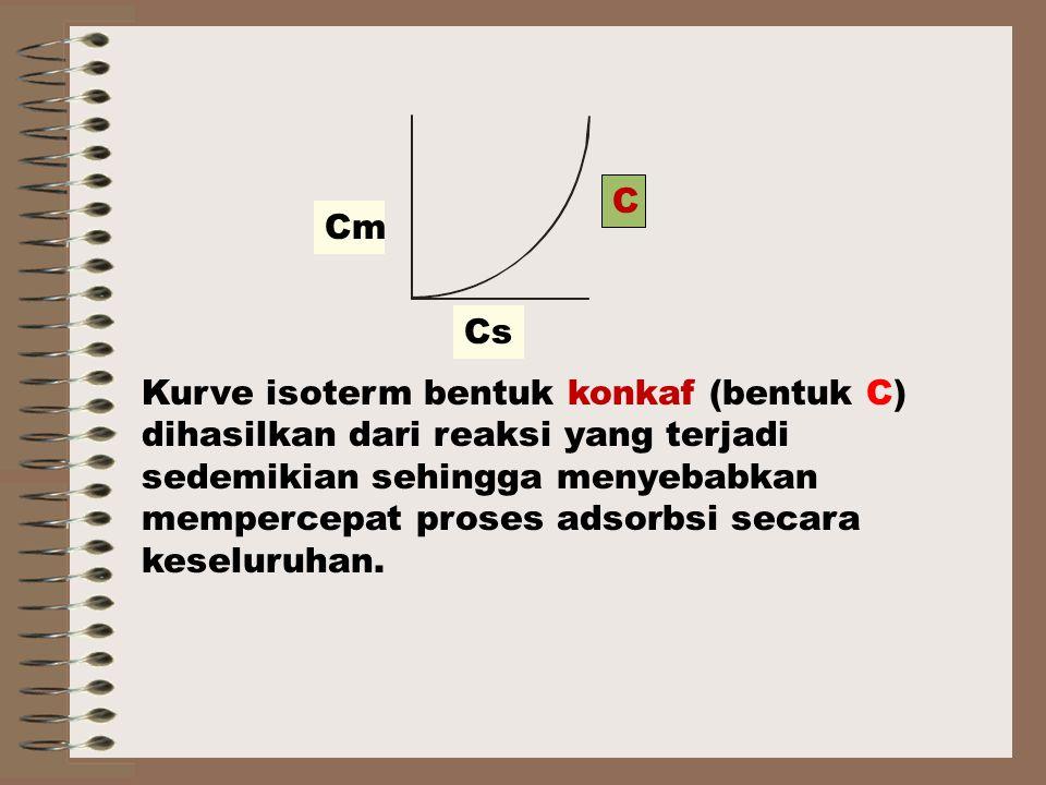 Kurve isoterm bentuk konkaf (bentuk C) dihasilkan dari reaksi yang terjadi sedemikian sehingga menyebabkan mempercepat proses adsorbsi secara keseluruhan.
