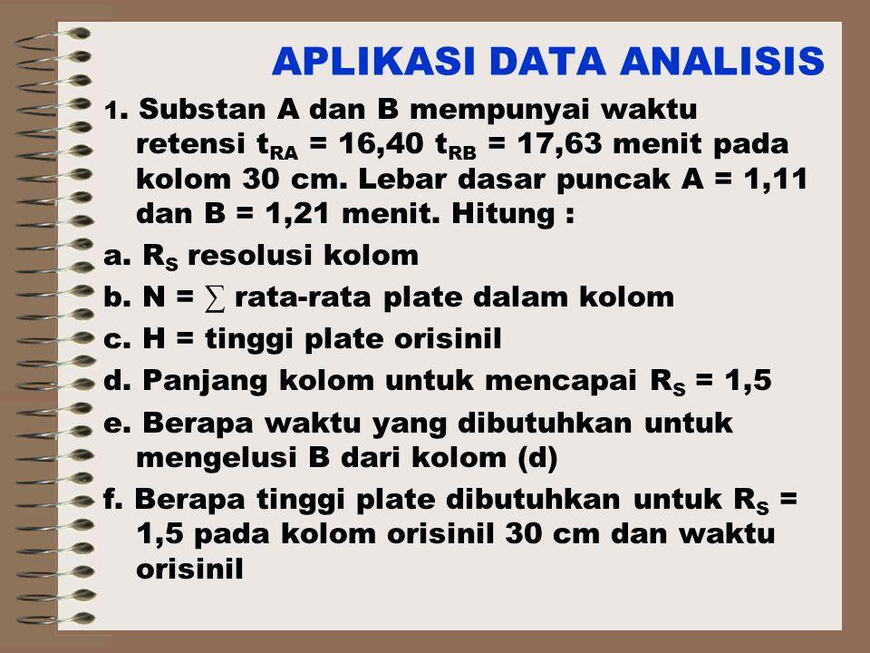 APLIKASI DATA ANALISIS 1.