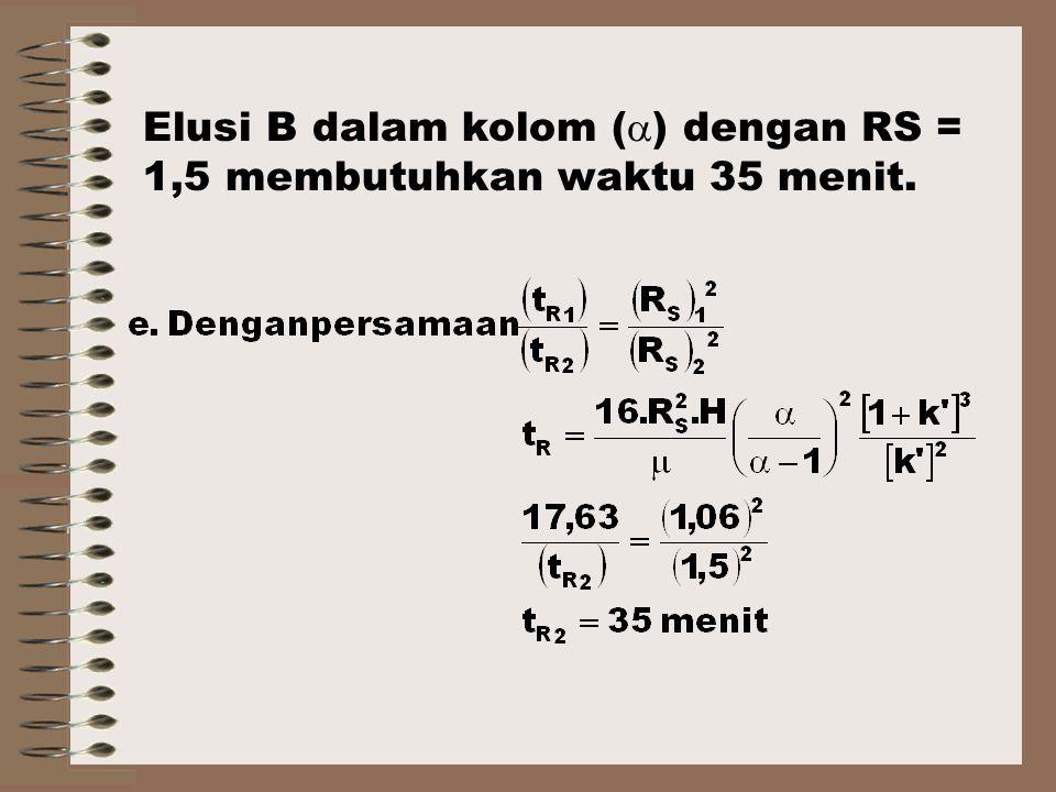 Elusi B dalam kolom (  ) dengan RS = 1,5 membutuhkan waktu 35 menit.