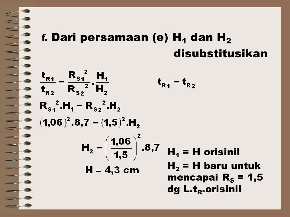 H 1 = H orisinil H 2 = H baru untuk mencapai R S = 1,5 dg L.t R.orisinil f.
