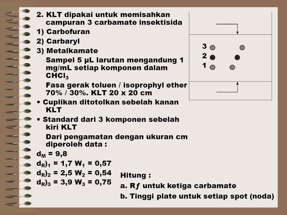 2. KLT dipakai untuk memisahkan campuran 3 carbamate insektisida 1) Carbofuran 2) Carbaryl 3) Metalkamate Sampel 5 μL larutan mengandung 1 mg/mL setia