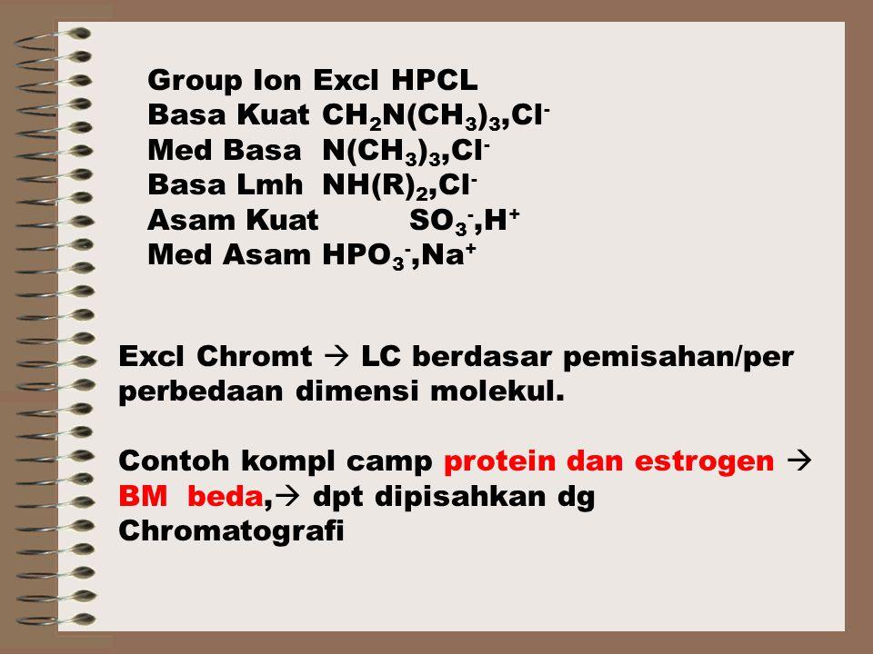 Group Ion Excl HPCL Basa Kuat CH 2 N(CH 3 ) 3,Cl - Med Basa N(CH 3 ) 3,Cl - Basa Lmh NH(R) 2,Cl - Asam Kuat SO 3 -,H + Med Asam HPO 3 -,Na + Excl Chromt  LC berdasar pemisahan/per perbedaan dimensi molekul.