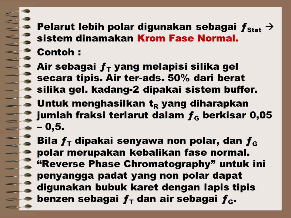 Pelarut lebih polar digunakan sebagai ƒ Stat  sistem dinamakan Krom Fase Normal.