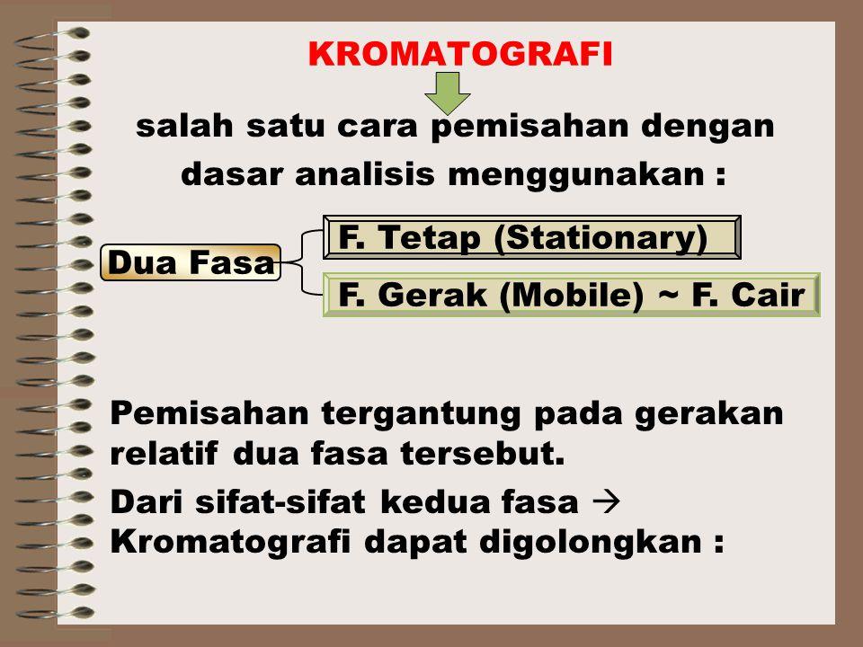 KROMATOGRAFI salah satu cara pemisahan dengan dasar analisis menggunakan : Dua Fasa F.