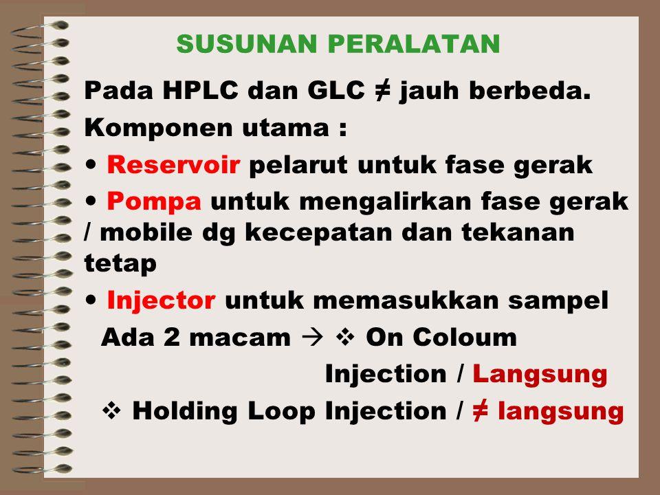 SUSUNAN PERALATAN Pada HPLC dan GLC ≠ jauh berbeda.