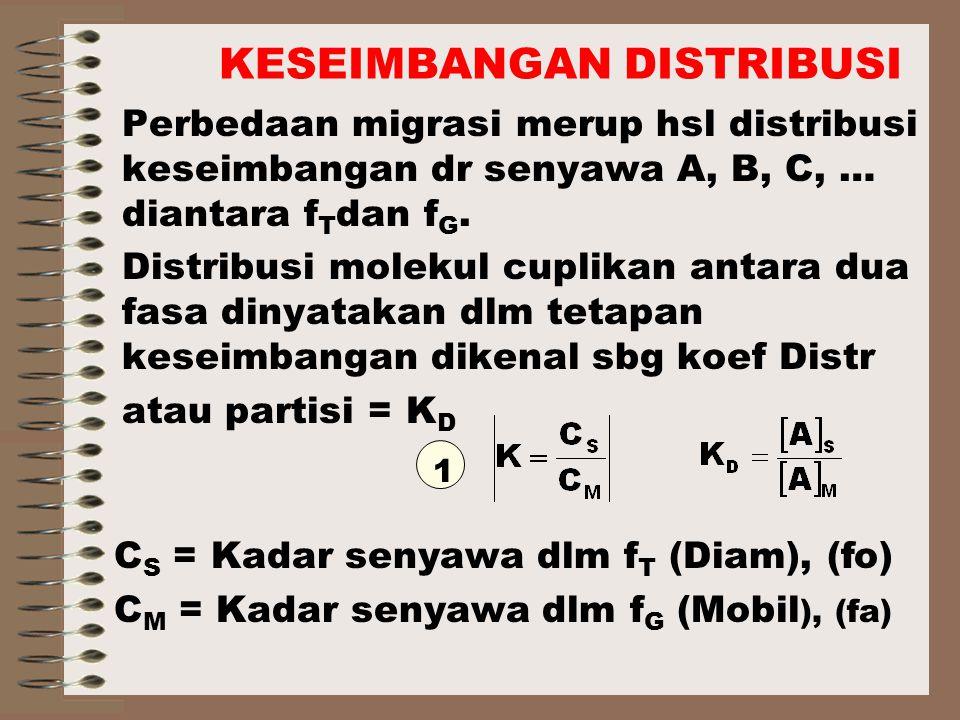 KESEIMBANGAN DISTRIBUSI Perbedaan migrasi merup hsl distribusi keseimbangan dr senyawa A, B, C, … diantara f T dan f G.