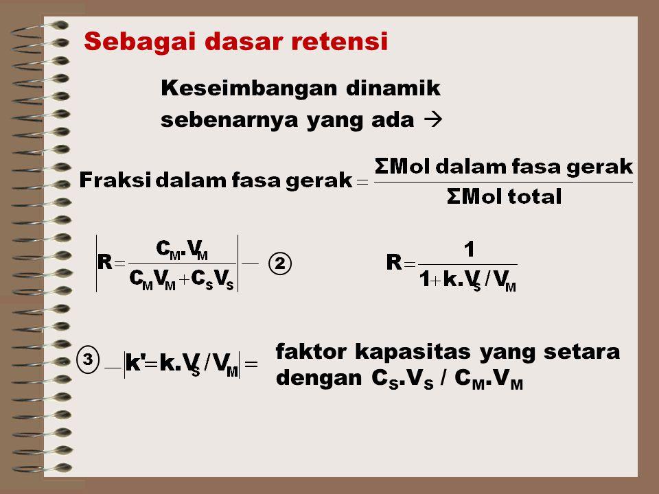 Sebagai dasar retensi Keseimbangan dinamik sebenarnya yang ada  2 3 faktor kapasitas yang setara dengan C S.V S / C M.V M