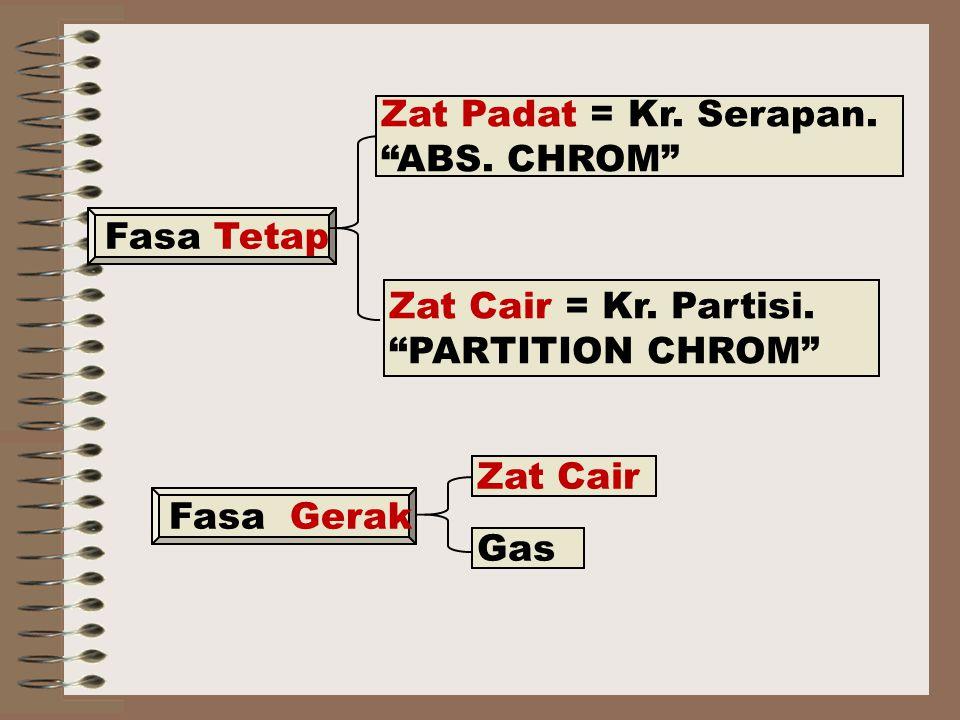 Fasa Gerak Zat Cair Gas Fasa Tetap Zat Padat = Kr.