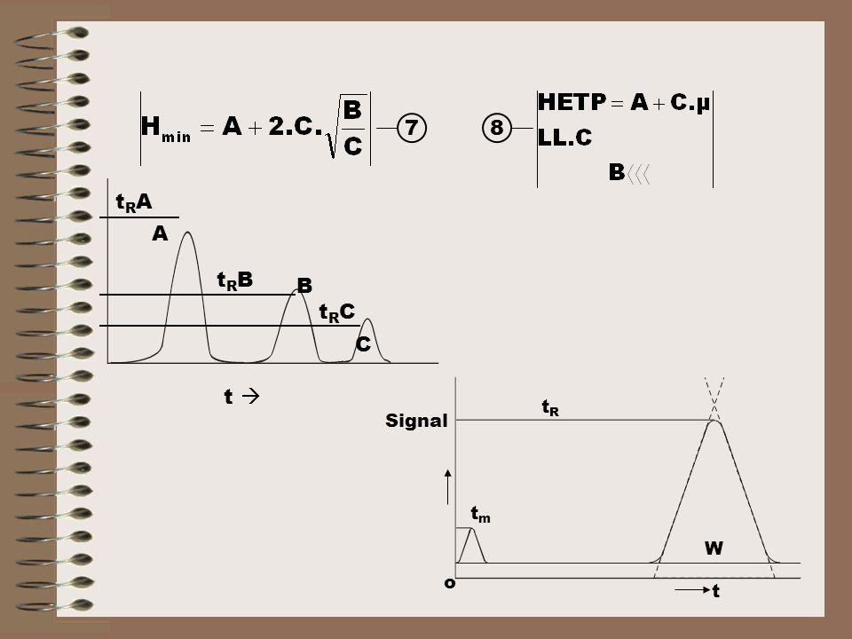 78 A B C t  tRAtRA tRBtRB tRCtRC Signal tRtR tmtm o t W