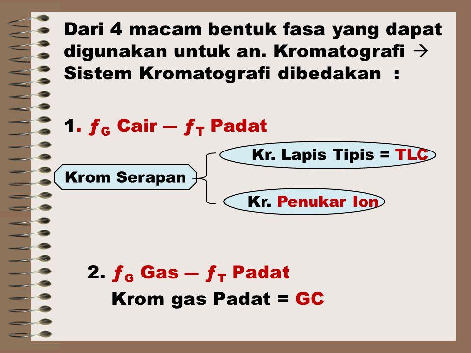2.ƒ G Gas ― ƒ T Padat Krom gas Padat = GC Dari 4 macam bentuk fasa yang dapat digunakan untuk an.