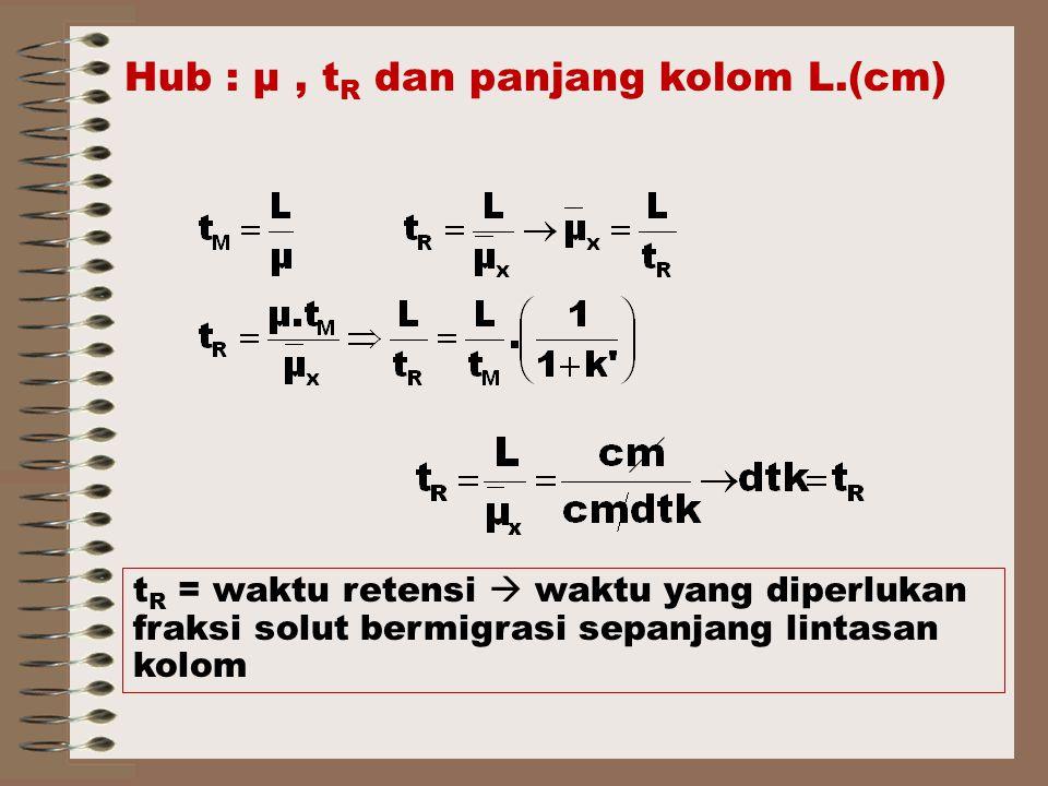 t R = waktu retensi  waktu yang diperlukan fraksi solut bermigrasi sepanjang lintasan kolom Hub : μ, t R dan panjang kolom L.(cm)