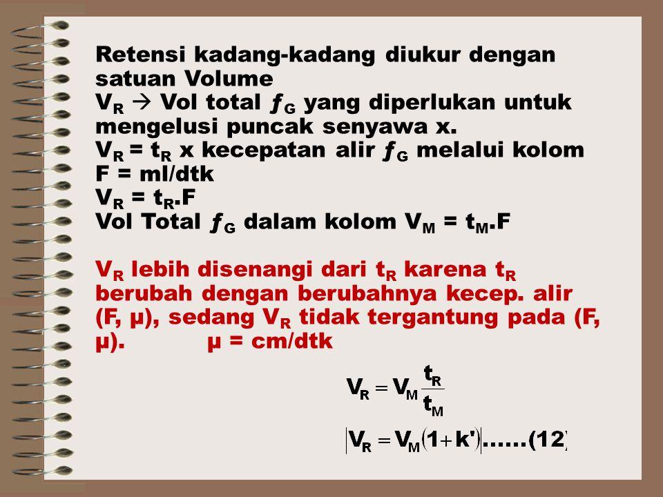 Retensi kadang-kadang diukur dengan satuan Volume V R  Vol total ƒ G yang diperlukan untuk mengelusi puncak senyawa x.