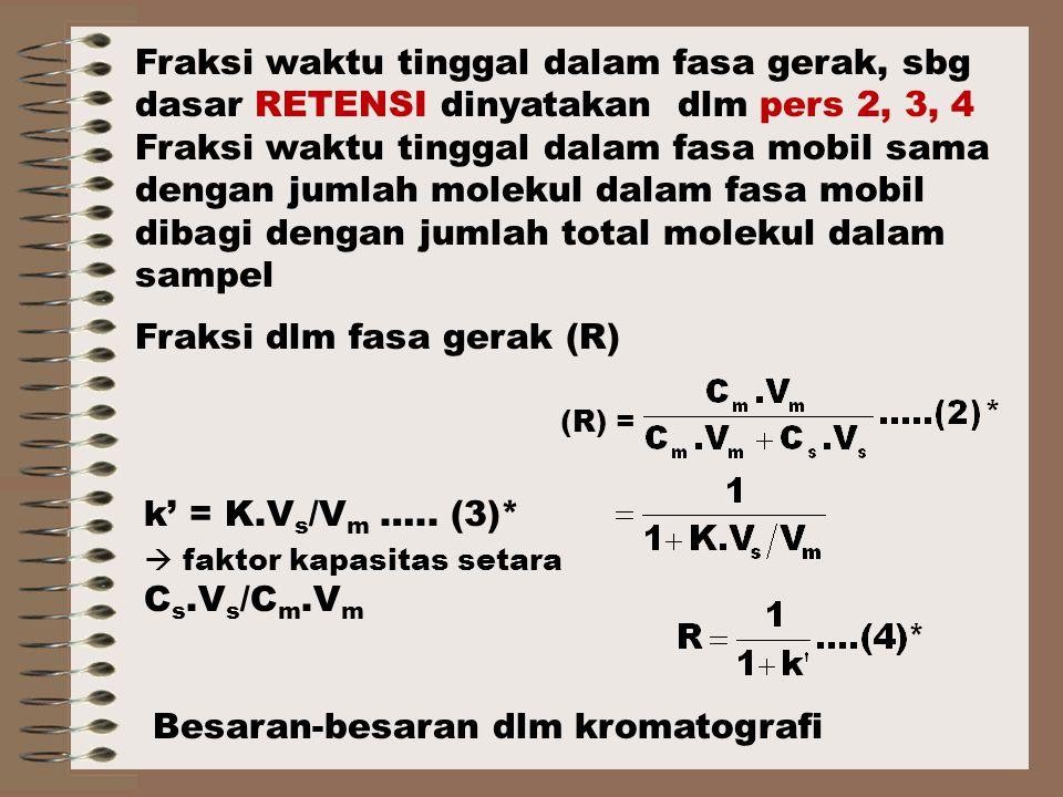 Besaran-besaran dlm kromatografi k' = K.V s /V m …..