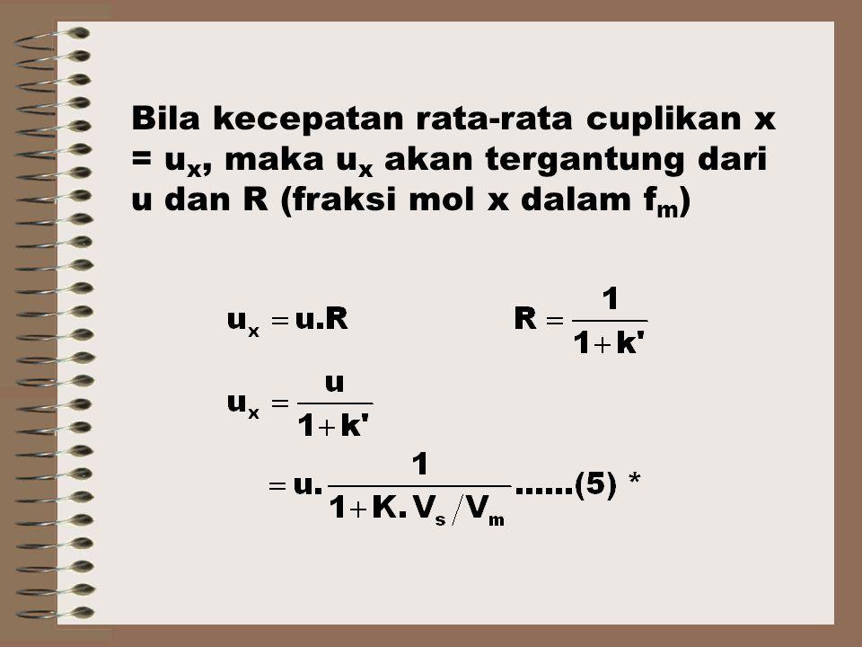 Bila kecepatan rata-rata cuplikan x = u x, maka u x akan tergantung dari u dan R (fraksi mol x dalam f m )