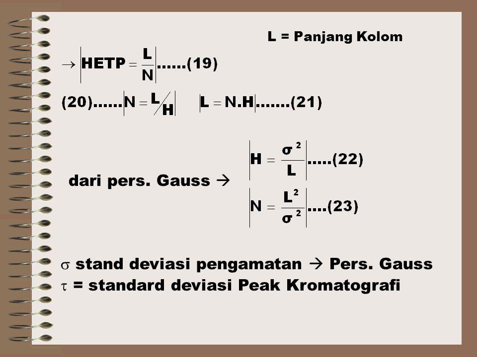 L = Panjang Kolom dari pers.Gauss   stand deviasi pengamatan  Pers.