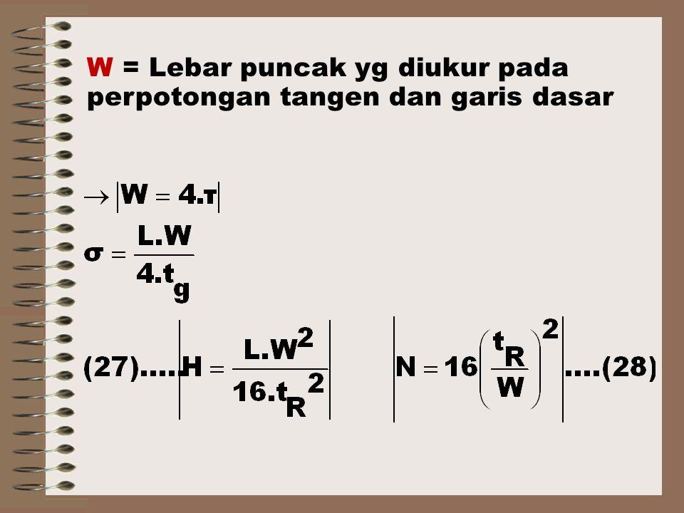 W = Lebar puncak yg diukur pada perpotongan tangen dan garis dasar