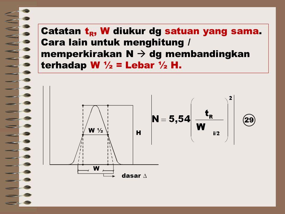 W ½ W H dasar ∆ 29 Catatan t R, W diukur dg satuan yang sama.