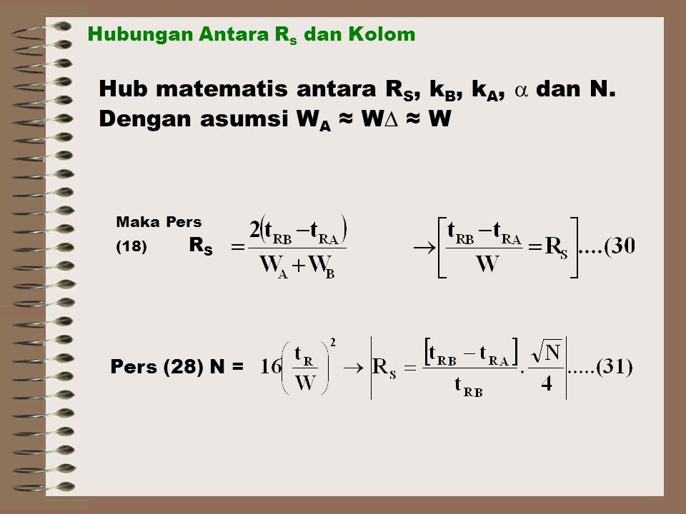 Hubungan Antara R s dan Kolom Hub matematis antara R S, k B, k A,  dan N.